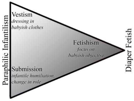 Penny Barbers vestism-fetishism-submission triangle